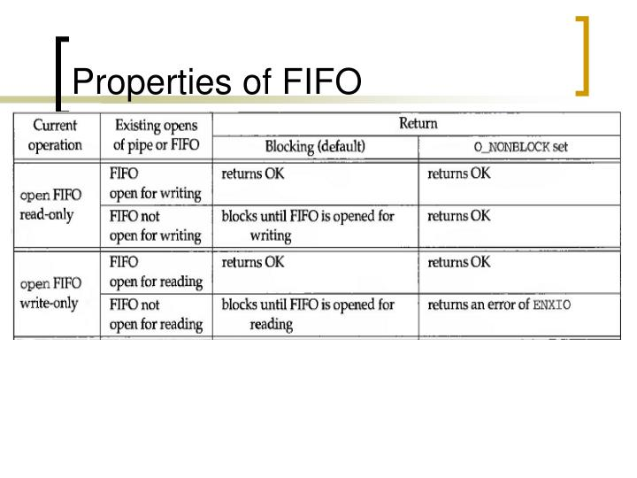 Properties of FIFO