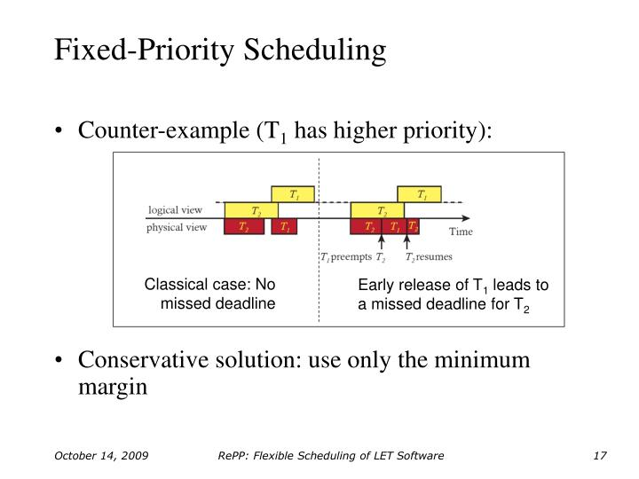 Fixed-Priority Scheduling