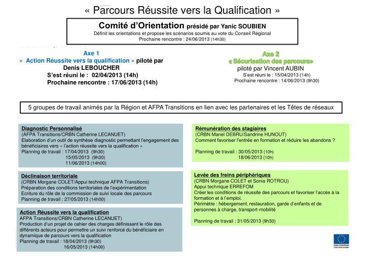 «Parcours Réussite vers la Qualification»