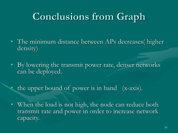 Conclusions from Graph