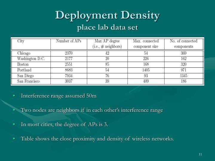 Deployment Density
