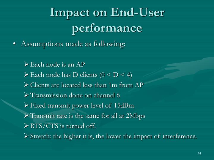 Impact on End-User performance