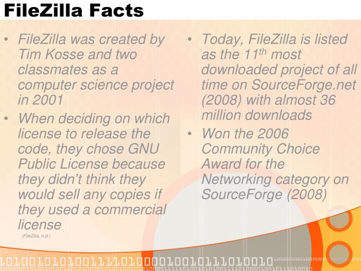 FileZilla Facts