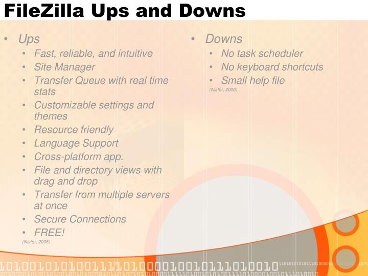 FileZilla Ups and Downs
