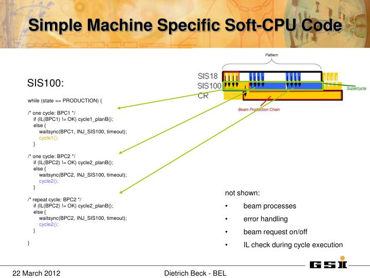 Simple Machine Specific Soft-CPU Code