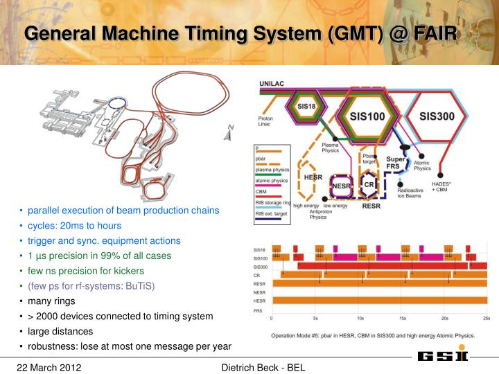 General Machine Timing System (GMT) @ FAIR