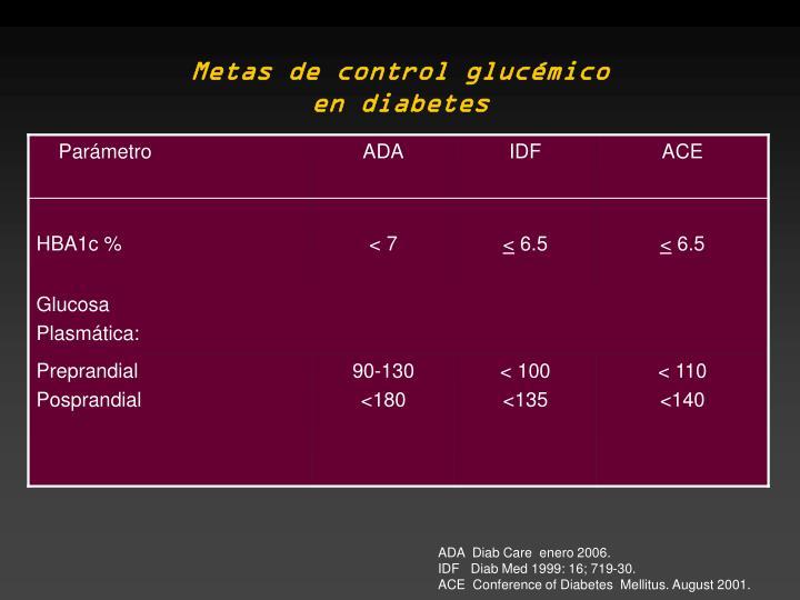 Metas de control glucémico
