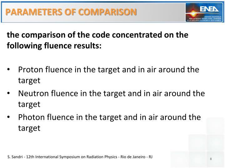 PARAMETERS OF COMPARISON