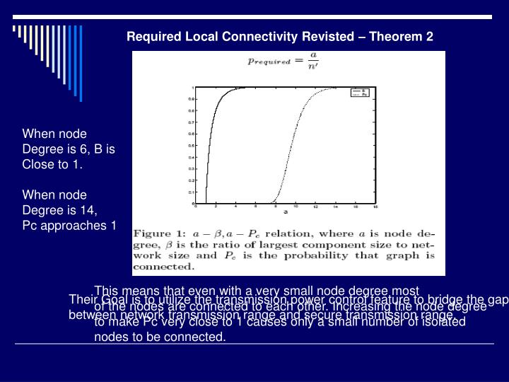 Required Local Connectivity Revisted – Theorem 2