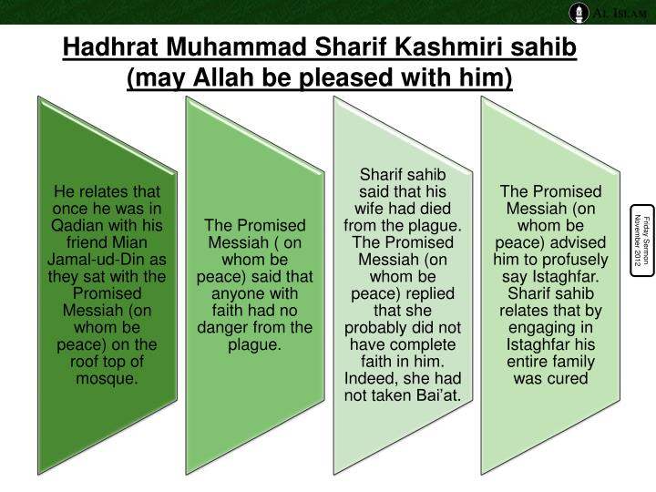 Hadhrat Muhammad Sharif Kashmiri sahib (may Allah be pleased with him)