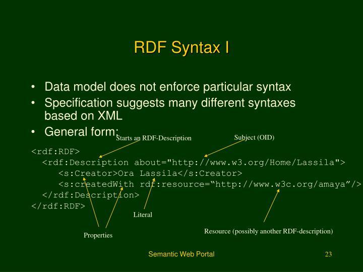 RDF Syntax I