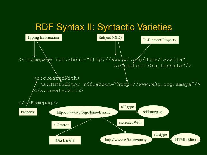 RDF Syntax II: Syntactic Varieties