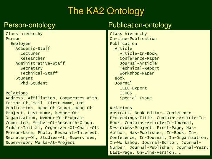 The KA2 Ontology
