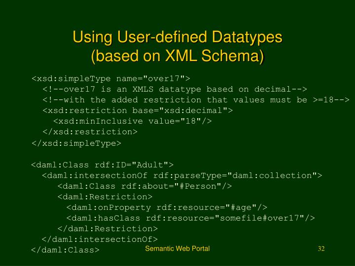 Using User-defined Datatypes