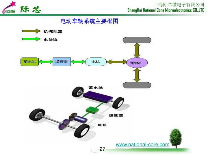 电动车辆系统主要框图