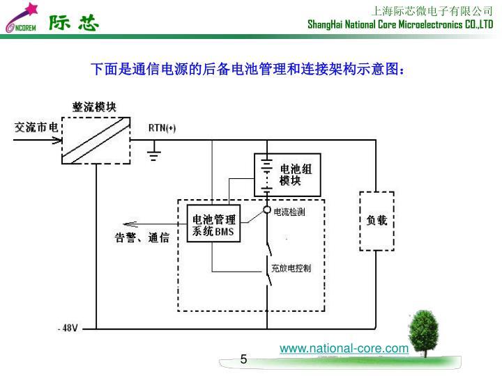 下面是通信电源的后备电池管理和连接架构示意图: