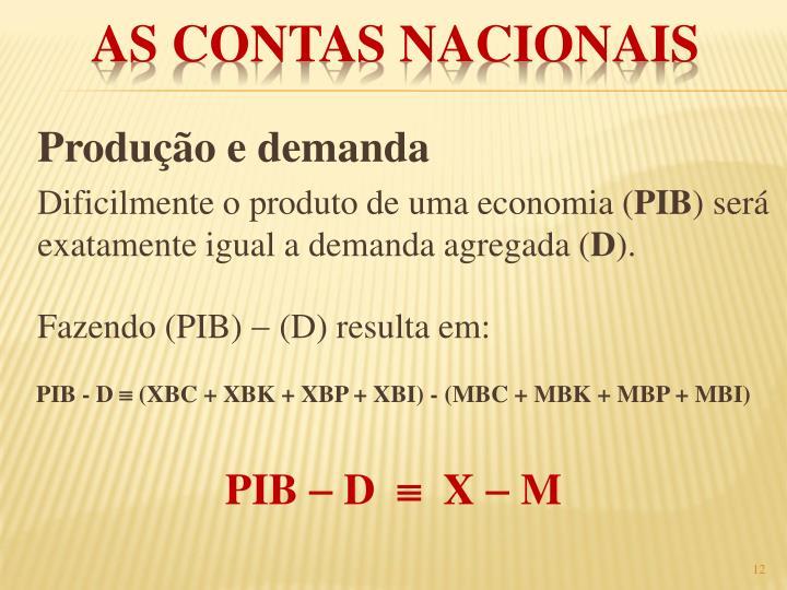 Produção e demanda