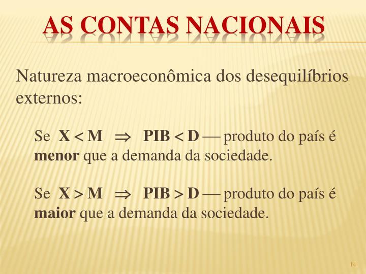 Natureza macroeconômica dos desequilíbrios externos: