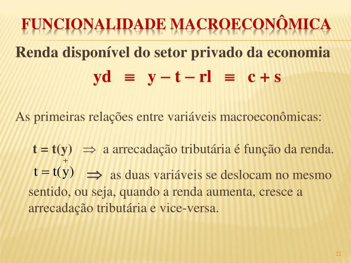 Renda disponível do setor privado da economia