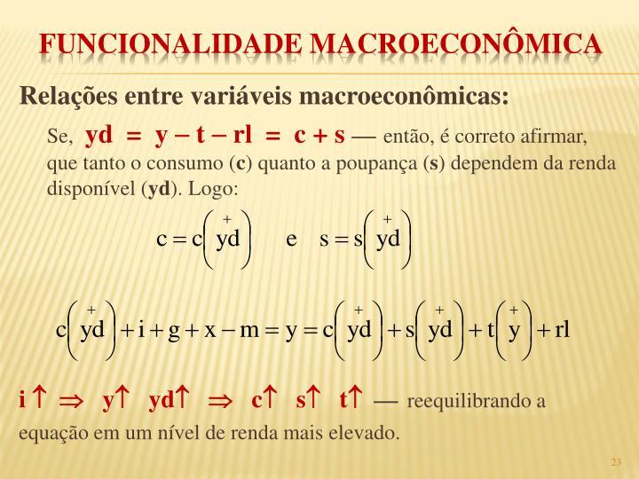 Relações entre variáveis macroeconômicas: