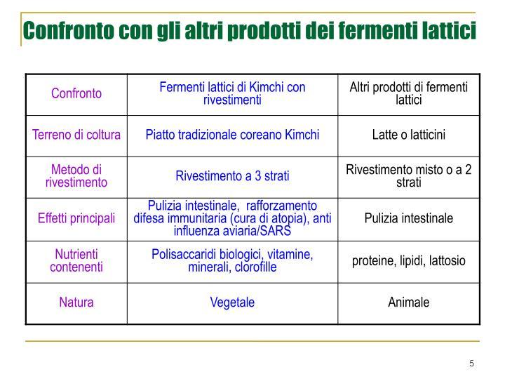 Confronto con gli altri prodotti dei fermenti lattici