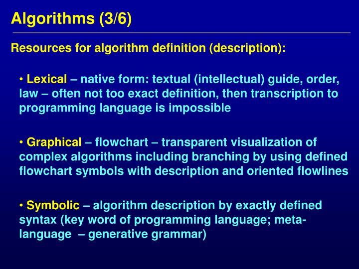 Resources for algorithm definition (description):