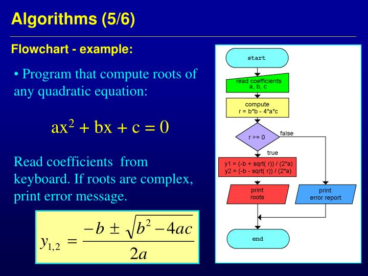 Flowchart - example