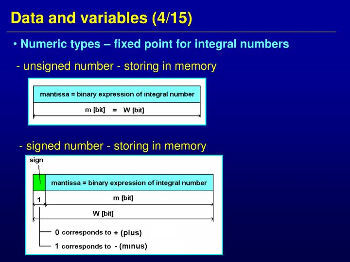 Numeric types – fixed point for integral numbers