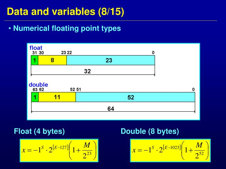 Numerical floating point types