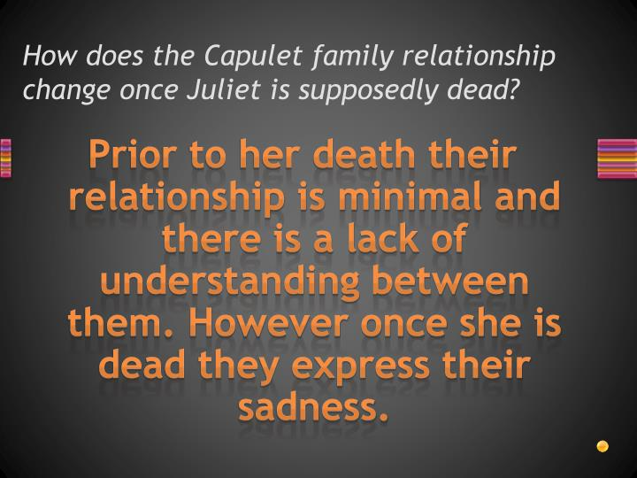 How does the Capulet family relationship change once Juliet is supposedly dead?