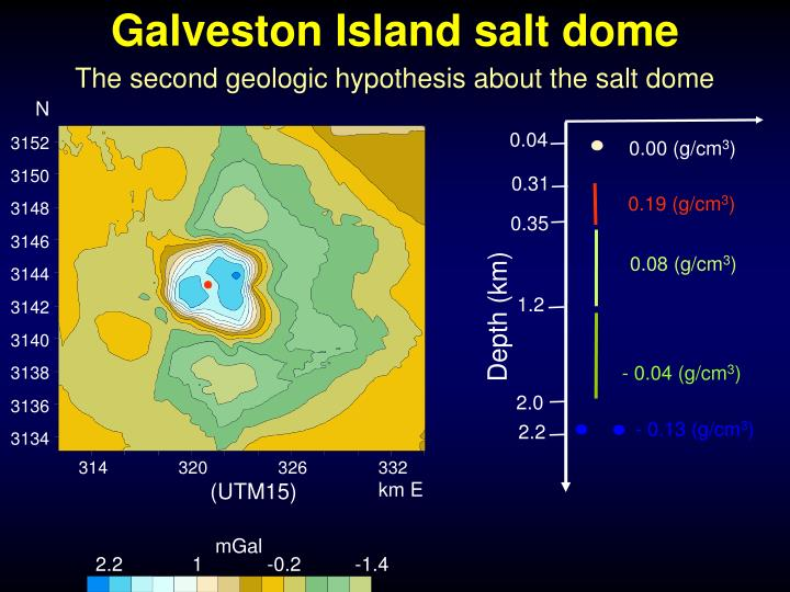 Galveston Island salt dome