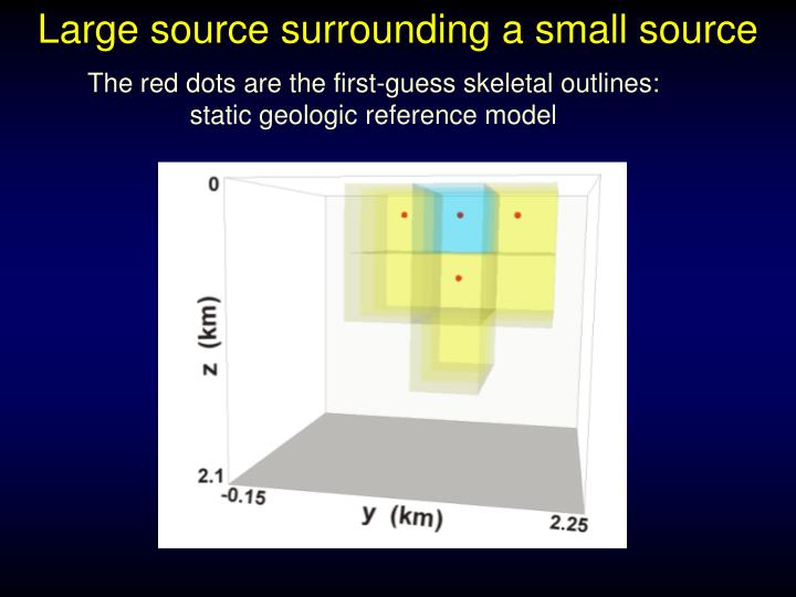 Large source surrounding a small source