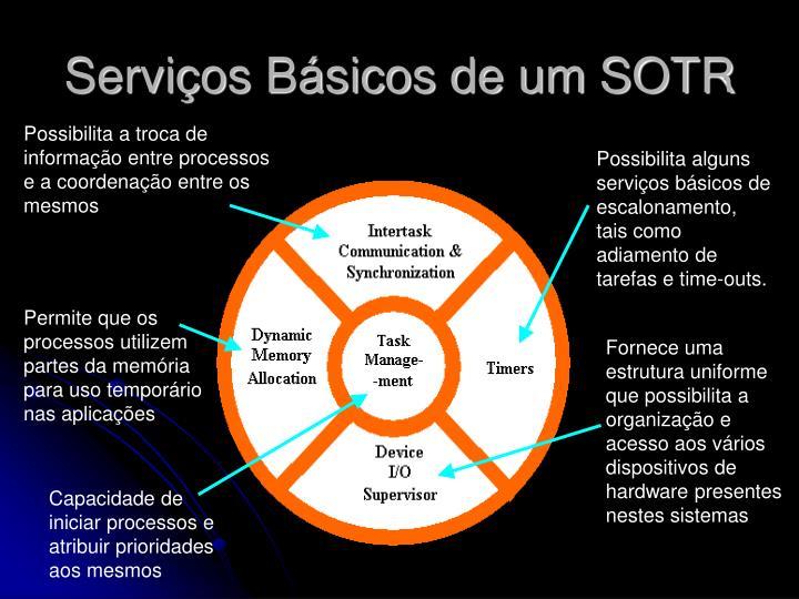 Serviços Básicos de um SOTR