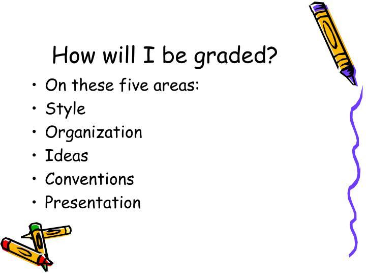 How will I be graded?