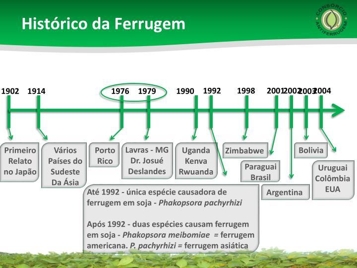 Histórico da Ferrugem