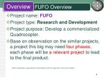 fufo overview1