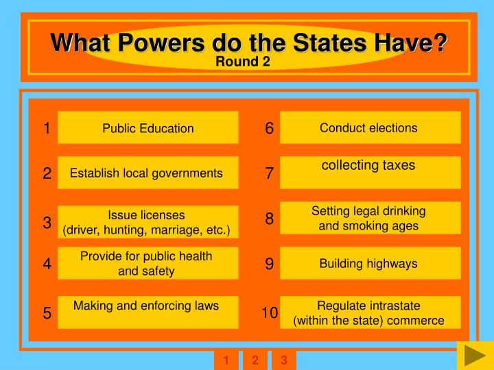 What Powers do the States Have?