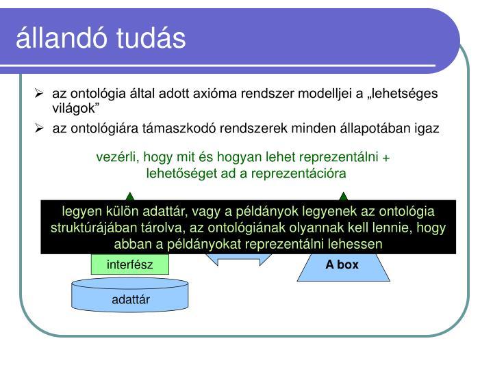 """az ontológia által adott axióma rendszer modelljei a """"lehetséges világok"""""""