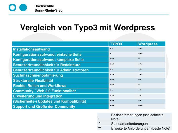 Vergleich von Typo3 mit Wordpress