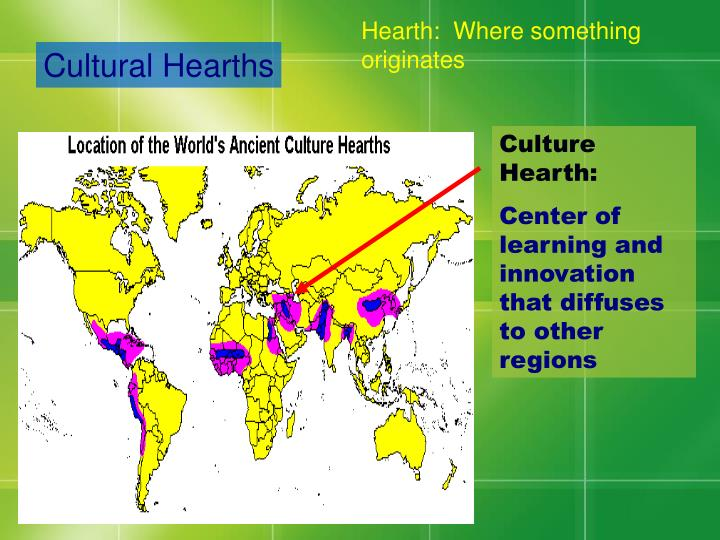 Hearth:  Where something originates