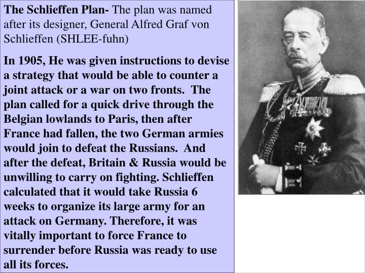 The Schlieffen Plan-