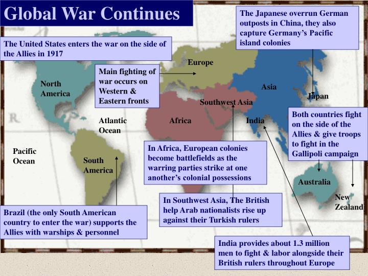Global War Continues