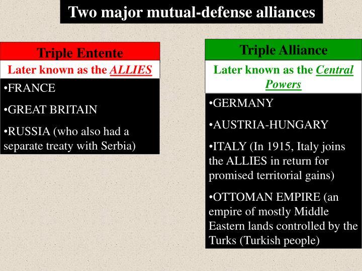 Two major mutual-defense alliances