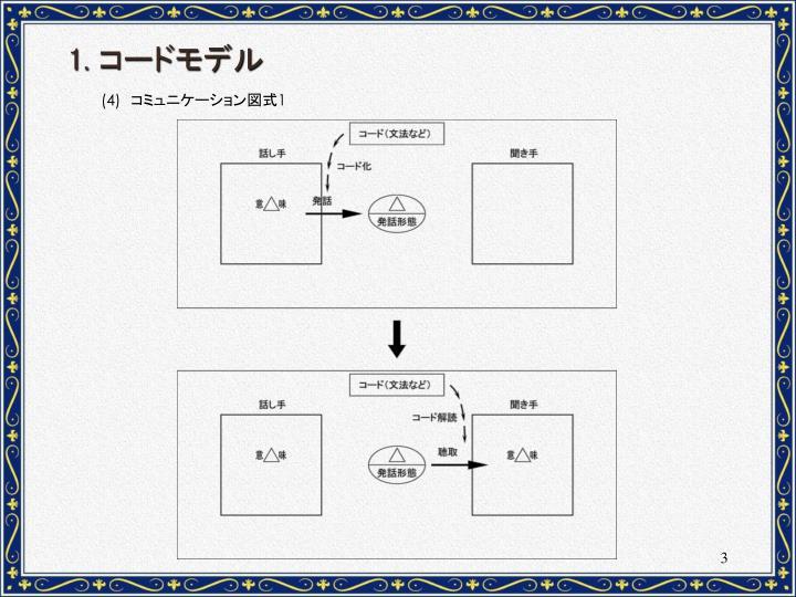 1. コードモデル