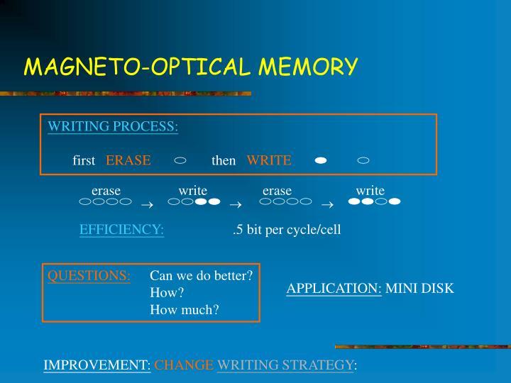 MAGNETO-OPTICAL MEMORY