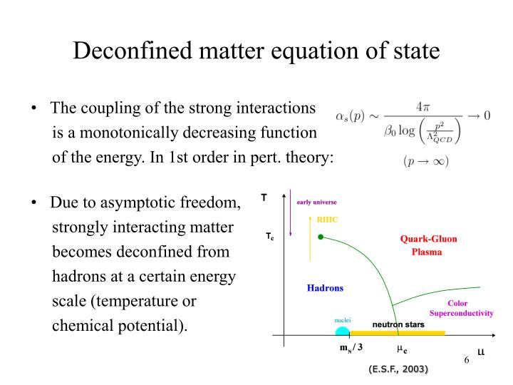 Deconfined matter equation of state