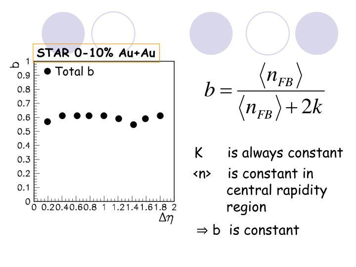 STAR 0-10% Au+Au