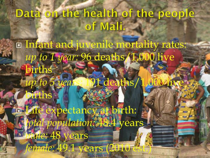 Data on the health of the people of Mali.