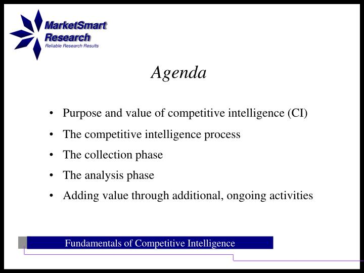 Purpose and value of competitive intelligence (CI)