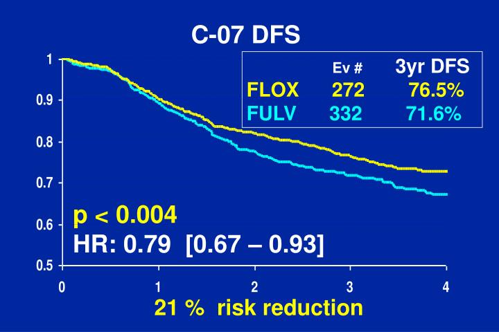 C-07 DFS